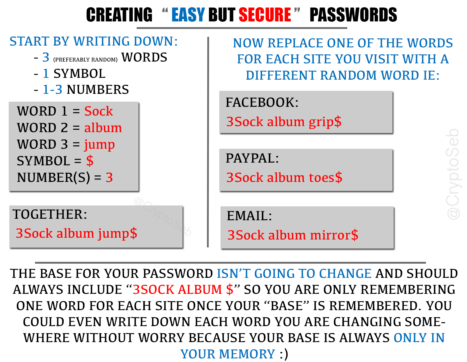 Github cryptosebcryptopaper privacy security and anonymity so to begin we should probably consider my form of password creation that is available at biocorpaavc Images